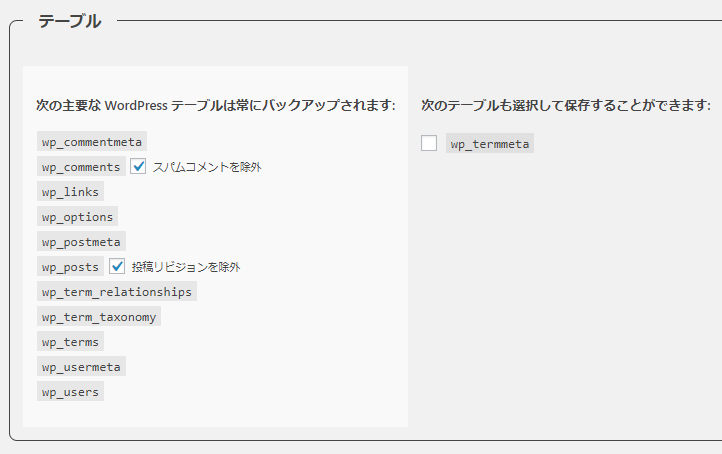 WP DB Backupでは一部テーブルが除外される場合があります。